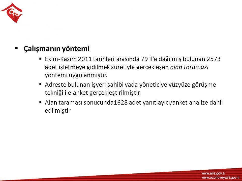  Çalışmanın yöntemi  Ekim-Kasım 2011 tarihleri arasında 79 İl'e dağılmış bulunan 2573 adet işletmeye gidilmek suretiyle gerçekleşen alan taraması yö