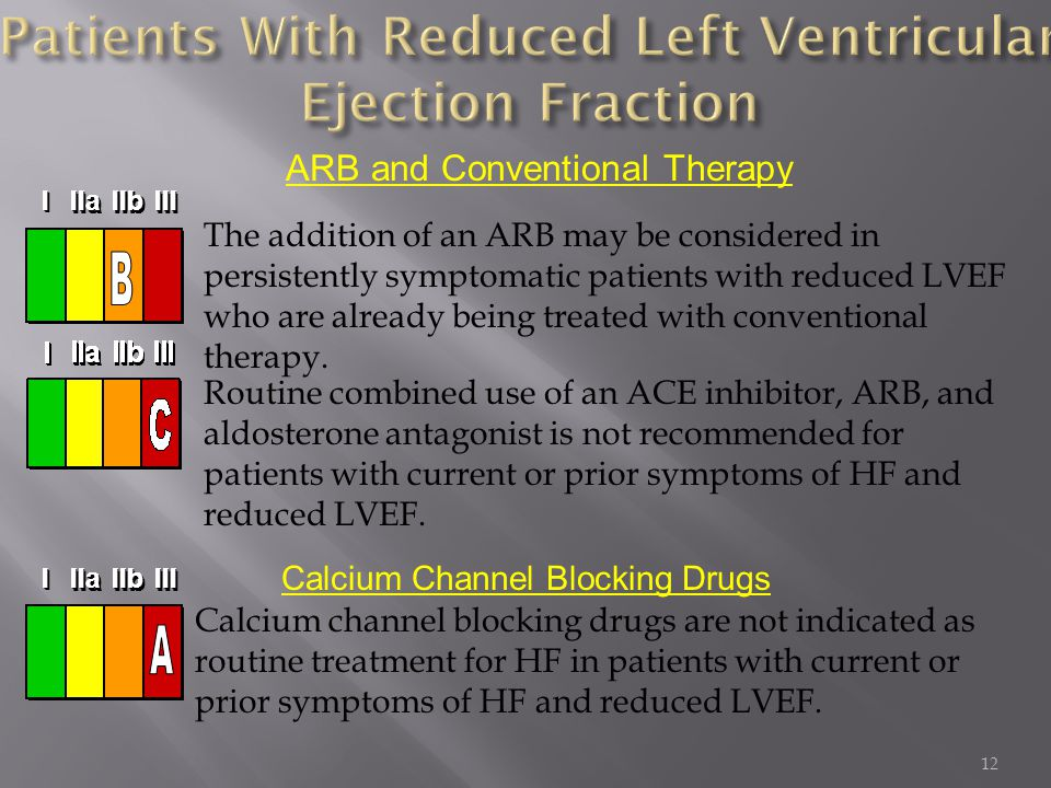 12 The addition of an ARB may be considered in persistently symptomatic patients with reduced LVEF who are already being treated with conventional therapy.