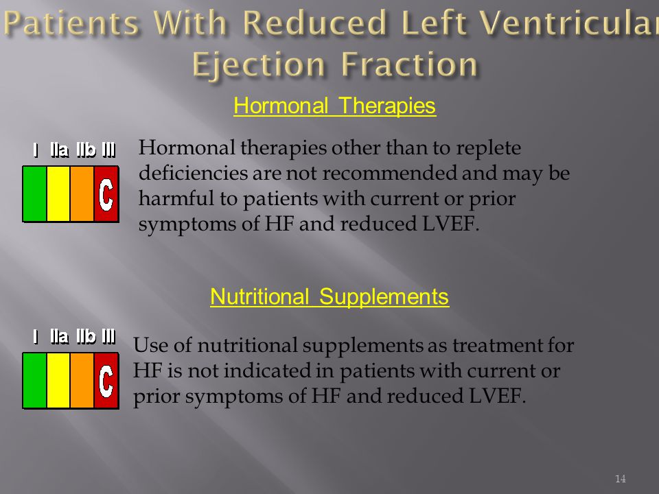 14 Hormonal therapies other than to replete deficiencies are not recommended and may be harmful to patients with current or prior symptoms of HF and reduced LVEF.