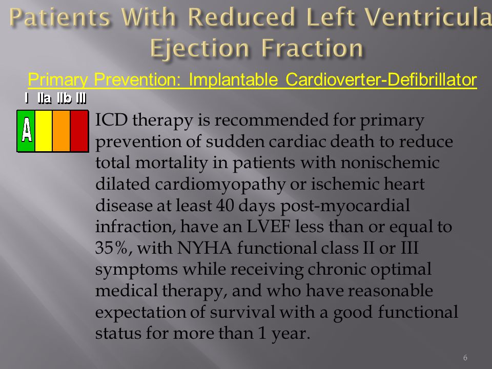 6 ICD therapy is recommended for primary prevention of sudden cardiac death to reduce total mortality in patients with nonischemic dilated cardiomyopathy or ischemic heart disease at least 40 days post-myocardial infraction, have an LVEF less than or equal to 35%, with NYHA functional class II or III symptoms while receiving chronic optimal medical therapy, and who have reasonable expectation of survival with a good functional status for more than 1 year.