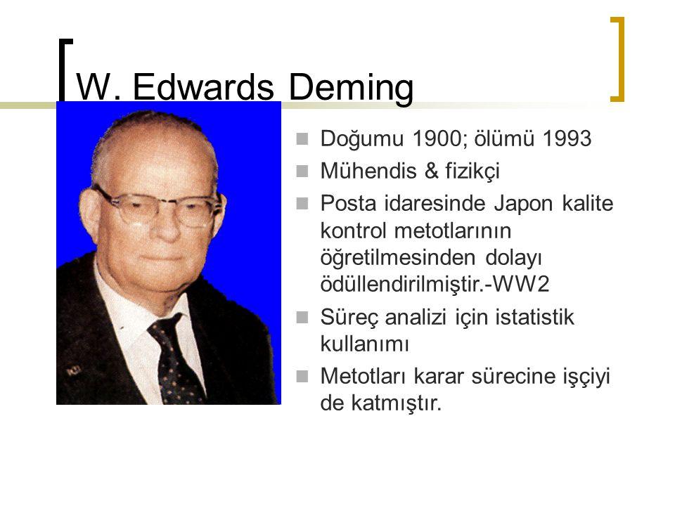 W. Edwards Deming Doğumu 1900; ölümü 1993 Mühendis & fizikçi Posta idaresinde Japon kalite kontrol metotlarının öğretilmesinden dolayı ödüllendirilmiş