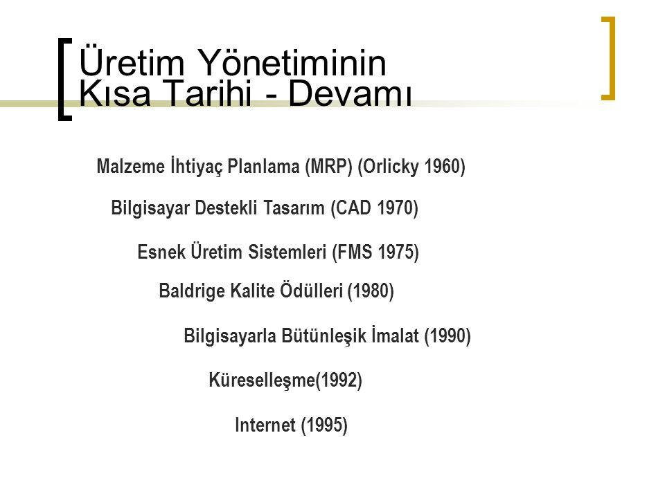 Üretim Yönetiminin Kısa Tarihi - Devamı Malzeme İhtiyaç Planlama (MRP) (Orlicky 1960) Bilgisayar Destekli Tasarım (CAD 1970) Esnek Üretim Sistemleri (