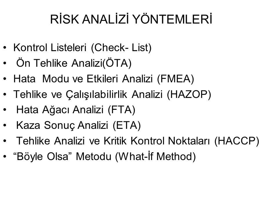 MESLEK HASTALIĞI RİSK YÖNETİM PROSESİ Tehlikenin Tanımlanması Kişisel Özellikler Sınır Değerler Risklerin Analizi Riskin Değerlendirilmesi (Doz-Yanıt Etkisi) Kontrol Önlemlerinin Belirlenmesi Kontrol Önlemlerinin Yerine Getirilmesi Bilgi (Sağlık Muayeneleri, Testeler, Tahliller) Epidemiyoloji Toksikoloji Micro Ayrıştırmaya Göre Sağlık Kodları MSDS Kartları(Sağlık Etkileri Kısmı ) İşyeri Hekimi SAĞLIK TEHLİKESİ KOD SEÇİLMESİ KİMYASALLARIN SAĞLIK SINIFLAMASI MSDS'LERİ OLUŞTURULMASI FİZİKSEL ŞARTLARIN,ÇALIŞMA ORTAMININ GÖZDEN GEÇİRİLMESİ İLETİŞİM VE DANIŞMA İZLEME VE GÖZDEN GEÇİRME