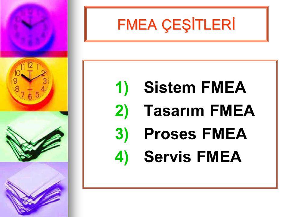 OLASI HATA TÜRLERI VE ETKILERİ ANALIZI FMEA En yaygın bir biçimde kullanılan metotlardan biridir. Metotun temeli; herhangi bir sistemin tamamı veya bö
