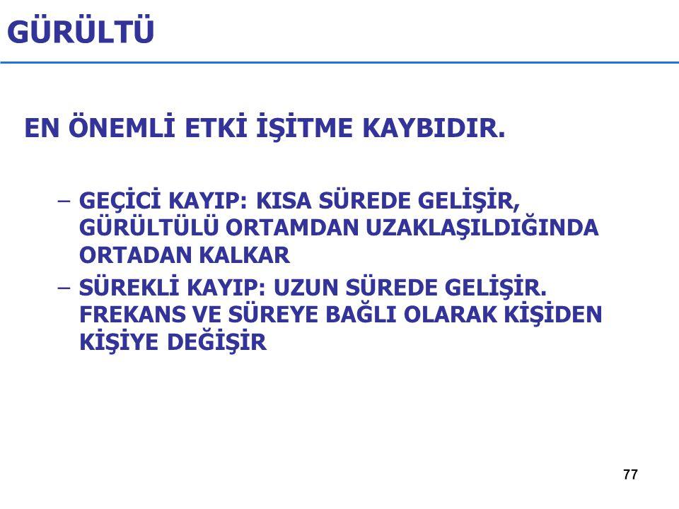 77 GÜRÜLTÜ EN ÖNEMLİ ETKİ İŞİTME KAYBIDIR.