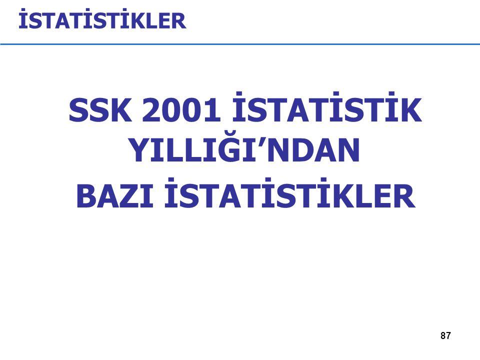 87 İSTATİSTİKLER SSK 2001 İSTATİSTİK YILLIĞI'NDAN BAZI İSTATİSTİKLER