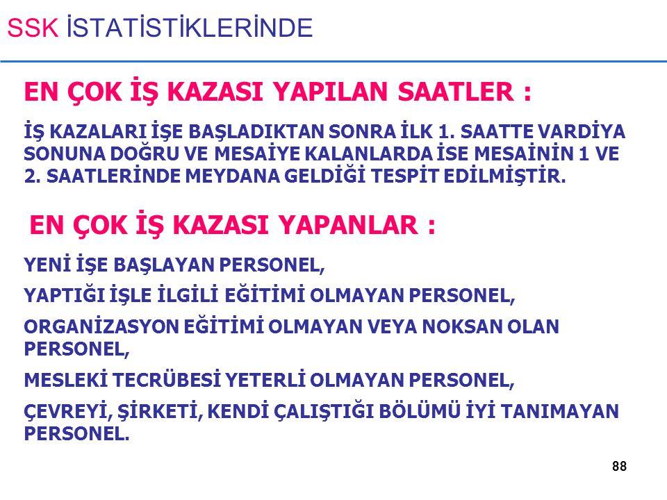 88 SSK İSTATİSTİKLERİNDE EN ÇOK İŞ KAZASI YAPILAN SAATLER : İŞ KAZALARI İŞE BAŞLADIKTAN SONRA İLK 1.