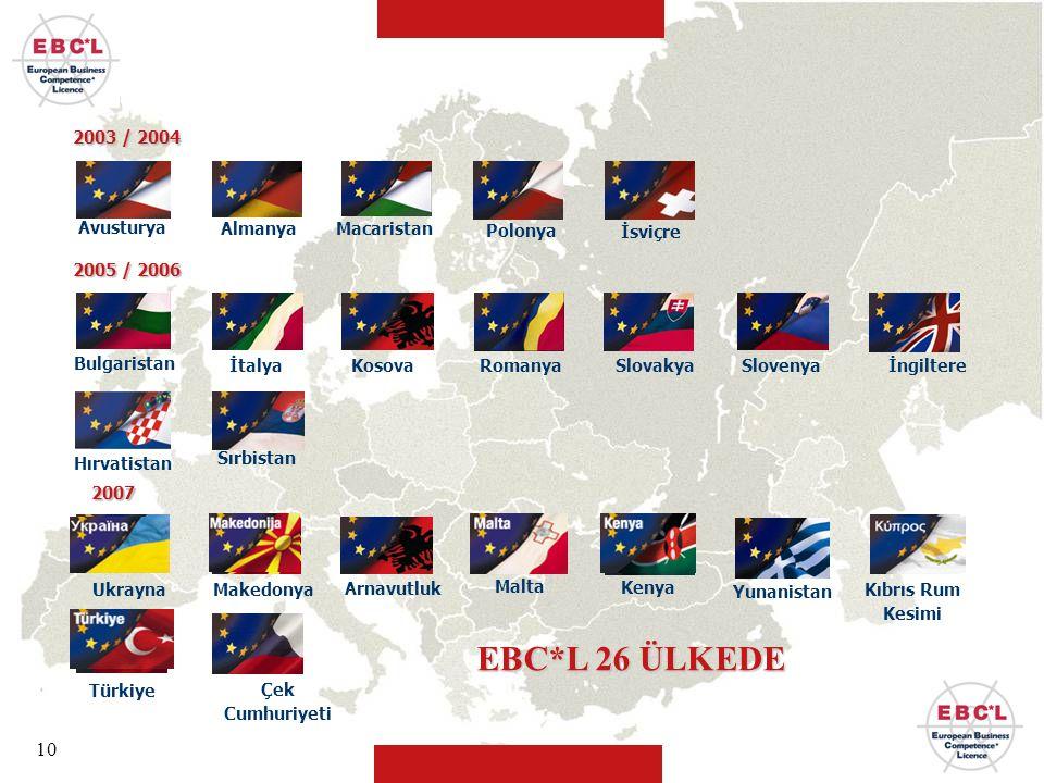 10 Slovenya 2005 / 2006 Slovakya İtalya Romanya Bulgaristan Kosova İngiltere Hırvatistan Sırbistan Avusturya İsviçre AlmanyaMacaristan Polonya 2003 /