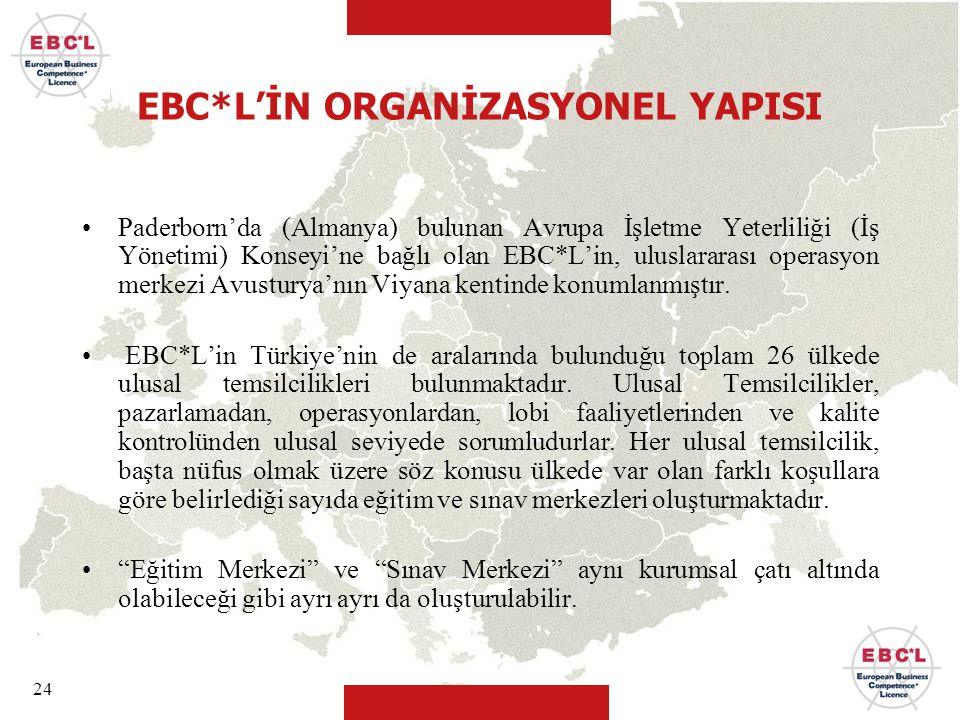 24 EBC*L'İN ORGANİZASYONEL YAPISI Paderborn'da (Almanya) bulunan Avrupa İşletme Yeterliliği (İş Yönetimi) Konseyi'ne bağlı olan EBC*L'in, uluslararası