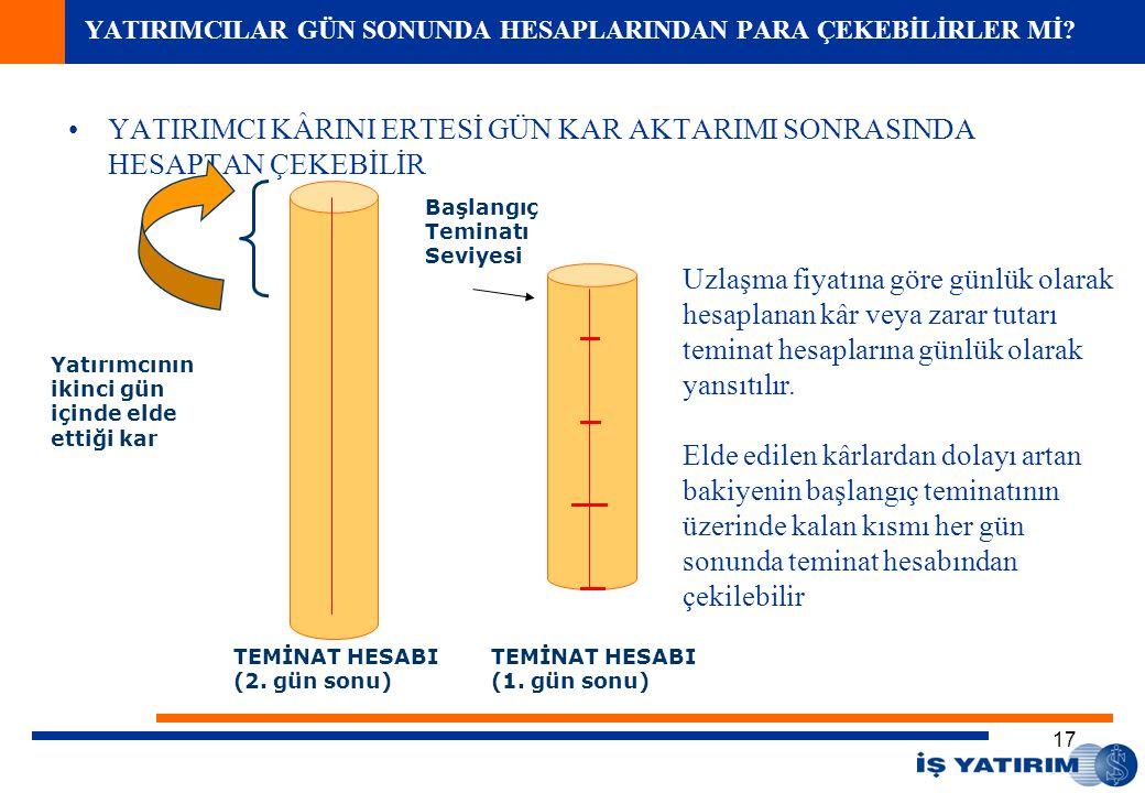 18 TEMİNATA KABUL EDİLEN KIYMETLER Teminat TürleriMin.