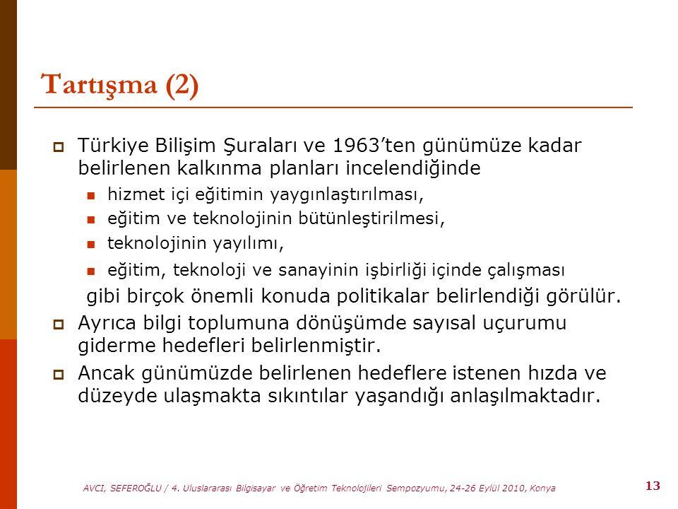 13 AVCI, SEFEROĞLU / 4. Uluslararası Bilgisayar ve Öğretim Teknolojileri Sempozyumu, 24-26 Eylül 2010, Konya Tartışma (2)  Türkiye Bilişim Şuraları v