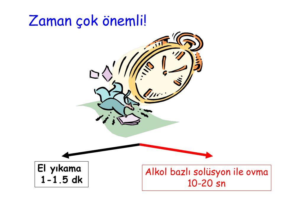 Zaman çok önemli! El yıkama 1-1.5 dk Alkol bazlı solüsyon ile ovma 10-20 sn