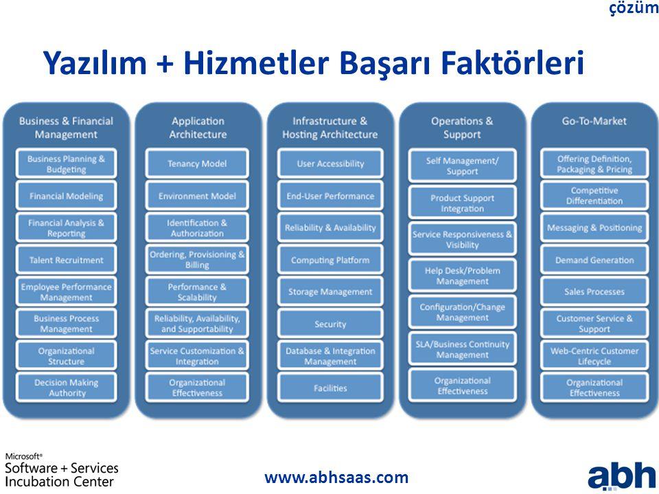 www.abhsaas.com çözüm Yazılım + Hizmetler Başarı Faktörleri