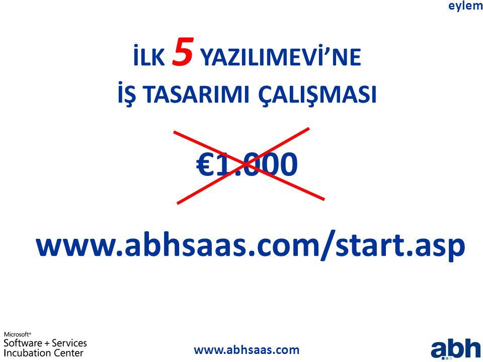 www.abhsaas.com eylem İLK 5 YAZILIMEVİ'NE İŞ TASARIMI ÇALIŞMASI €1.000 www.abhsaas.com/start.asp