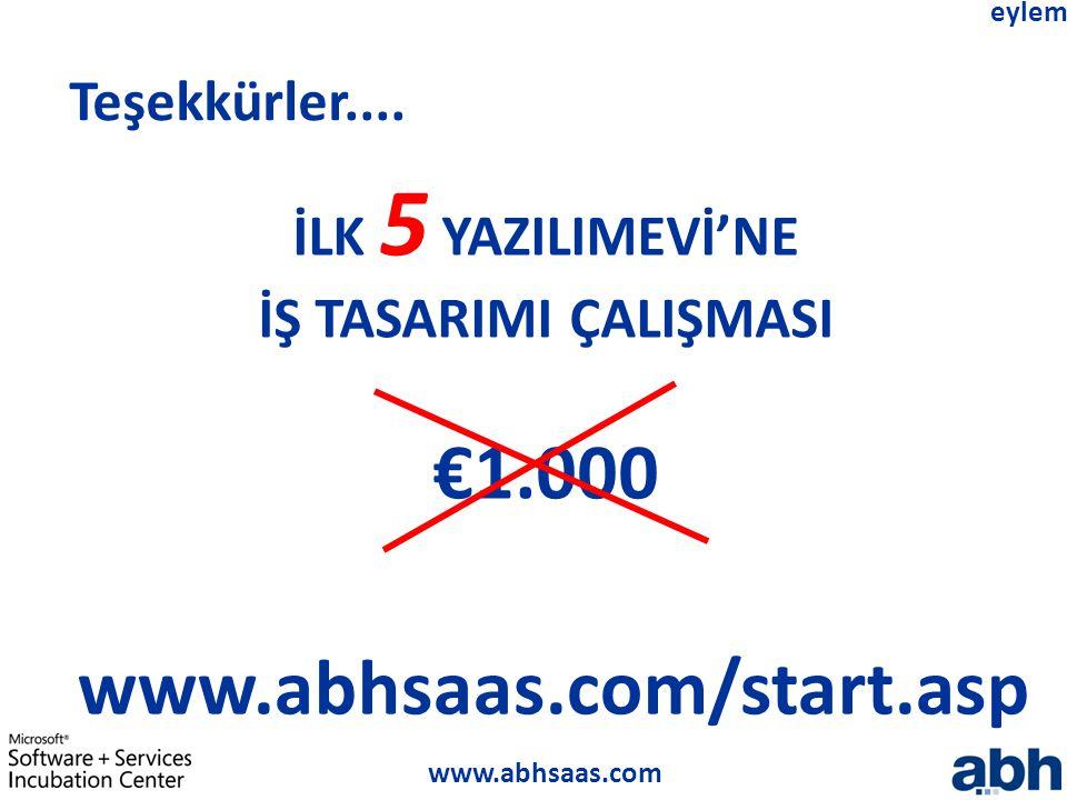 www.abhsaas.com eylem İLK 5 YAZILIMEVİ'NE İŞ TASARIMI ÇALIŞMASI €1.000 www.abhsaas.com/start.asp Teşekkürler....
