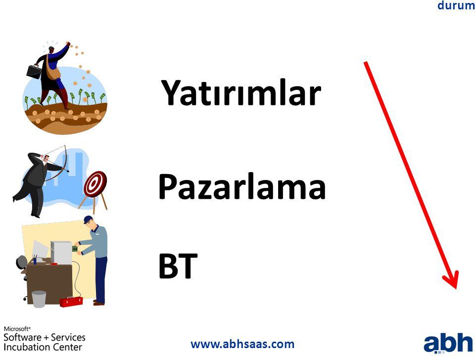 www.abhsaas.com durum Yatırımlar Pazarlama BT