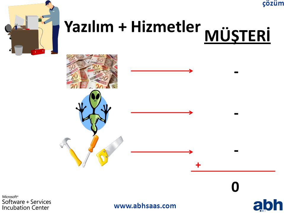 www.abhsaas.com çözüm Yazılım + Hizmetler - - - 0 MÜŞTERİ +