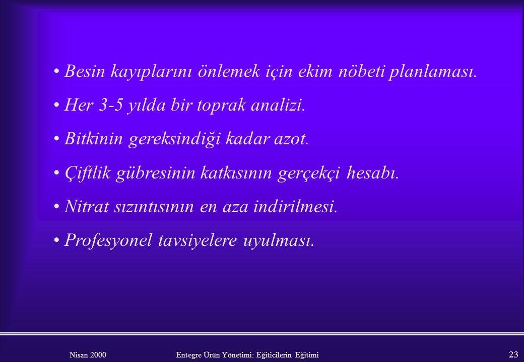 Nisan 2000 Entegre Ürün Yönetimi: Eğiticilerin Eğitimi 22 Besin durumunun korunması veya iyileştirilmesi EYLEM: EÜY'de amaç doğal besin maddelerini en
