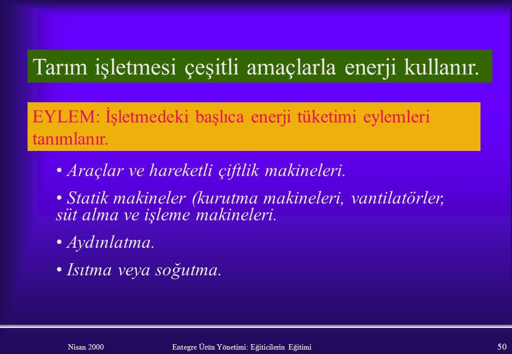 """Nisan 2000 Entegre Ürün Yönetimi: Eğiticilerin Eğitimi 49 Enerji yönetimi EÜY'nin temel gereklerinden biridir. EYLEM: """"Niçin"""" sorusu yanıtlanır. Bir t"""