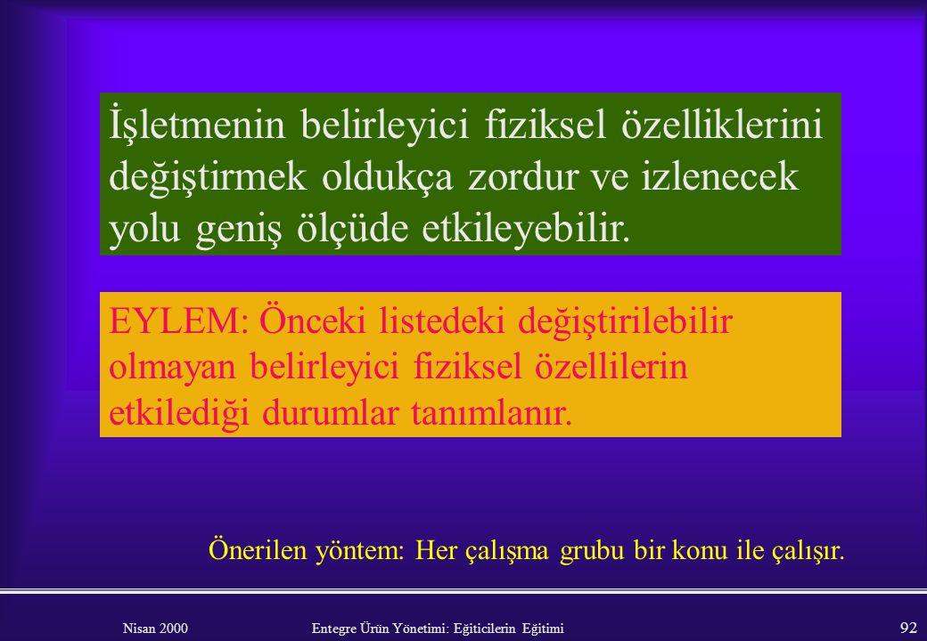 Nisan 2000 Entegre Ürün Yönetimi: Eğiticilerin Eğitimi 91 Önerilen yöntem: Beyin fırtınası. Orman alanı (yaşı, türler). Yaban yaşam alanı. Binalar. Yü