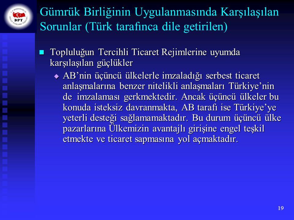 19 Gümrük Birliğinin Uygulanmasında Karşılaşılan Sorunlar (Türk tarafınca dile getirilen) Topluluğun Tercihli Ticaret Rejimlerine uyumda karşılaşılan