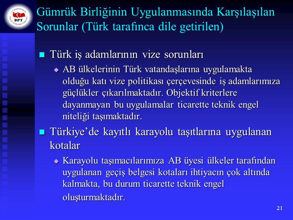 21 Türk iş adamlarının vize sorunları Türk iş adamlarının vize sorunları  AB ülkelerinin Türk vatandaşlarına uygulamakta olduğu katı vize politikası