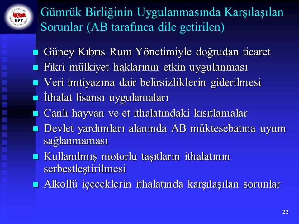 22 Güney Kıbrıs Rum Yönetimiyle doğrudan ticaret Güney Kıbrıs Rum Yönetimiyle doğrudan ticaret Fikri mülkiyet haklarının etkin uygulanması Fikri mülki