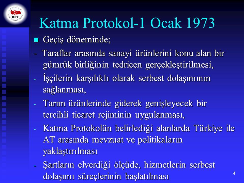 5 İndirim Takvimi AT, Türkiye'den yapılan sanayi malları ithalatından alınan gümrük vergilerini 1971 yılından itibaren kaldırmıştır.