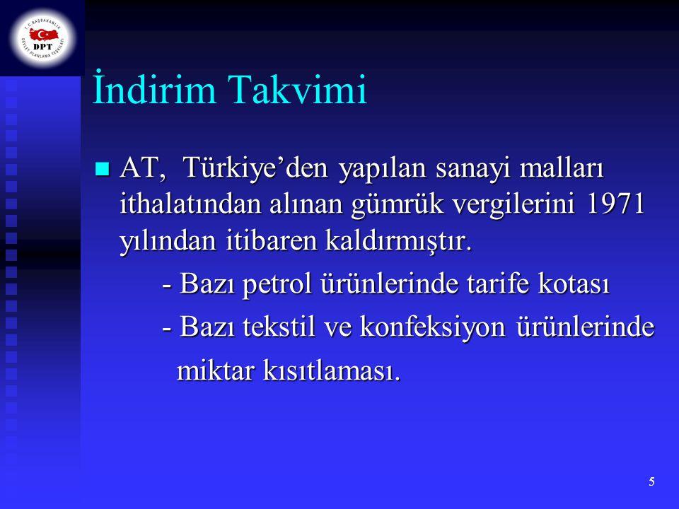 5 İndirim Takvimi AT, Türkiye'den yapılan sanayi malları ithalatından alınan gümrük vergilerini 1971 yılından itibaren kaldırmıştır. AT, Türkiye'den y