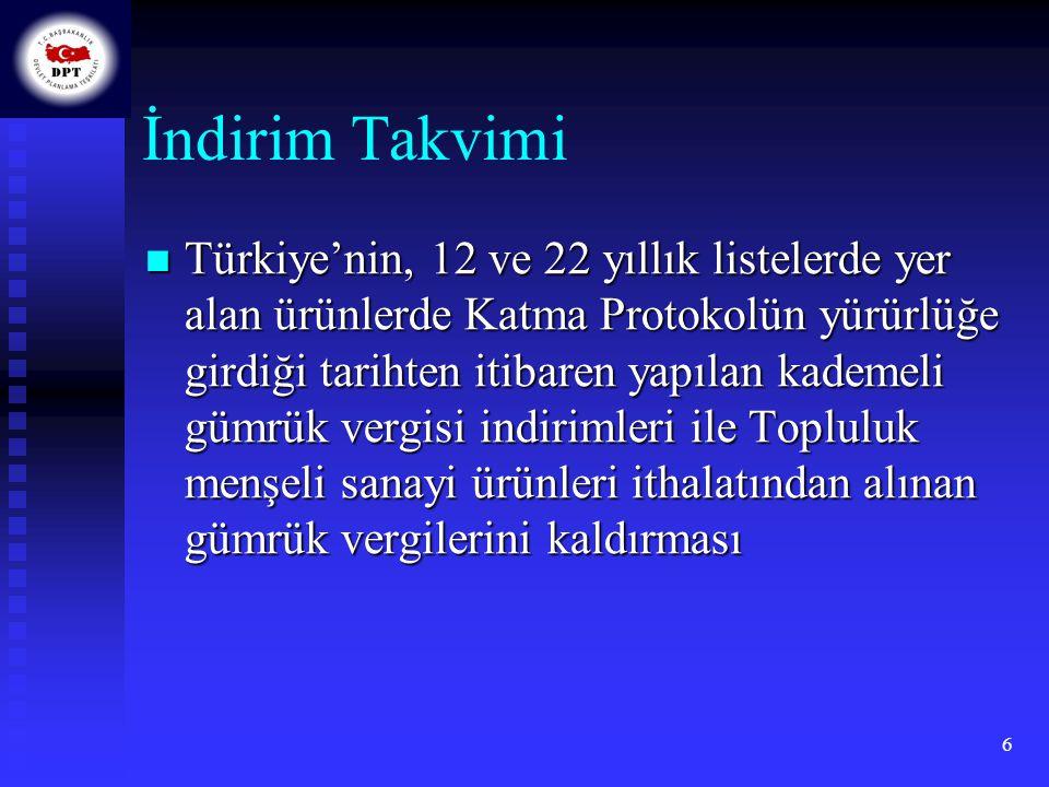 6 İndirim Takvimi Türkiye'nin, 12 ve 22 yıllık listelerde yer alan ürünlerde Katma Protokolün yürürlüğe girdiği tarihten itibaren yapılan kademeli güm