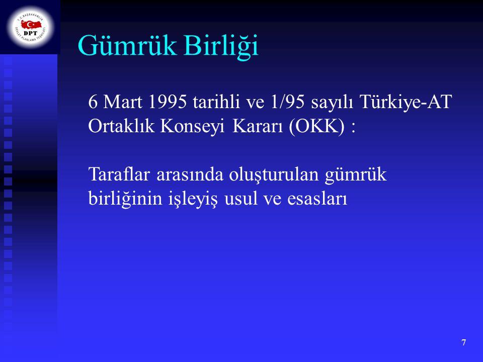 7 6 Mart 1995 tarihli ve 1/95 sayılı Türkiye-AT Ortaklık Konseyi Kararı (OKK) : Taraflar arasında oluşturulan gümrük birliğinin işleyiş usul ve esasla