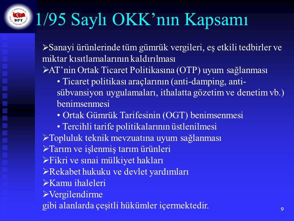 10 Gümrük Birliği 1 Ocak 1996 tarihi itibarıyla ; 1 Ocak 1996 tarihi itibarıyla ;  Türkiye, Topluluk menşeili sanayi ürünleri ithalatından alınan gümrük vergilerini kaldırmış,  Taraflar arasındaki ticarette miktar kısıtlamaları kaldırılmış,  İşlenmiş tarım ürünleri ithalatında advalorem vergi muafiyeti uygulaması başlamış,  Türkiye'nin üçüncü ülkelerden yaptığı ithalatta Ortak Gümrük Tarifesi (OGT) uygulanmaya başlanmış (hassas mallar listesinde yer alan bazı ürünlerde OGT uygulaması 2001 yılında başlamıştır),  Üçüncü ülkelerden yapılan tekstil ürünleri ithalatında kota ve gözetim uygulamaları başlamıştır.