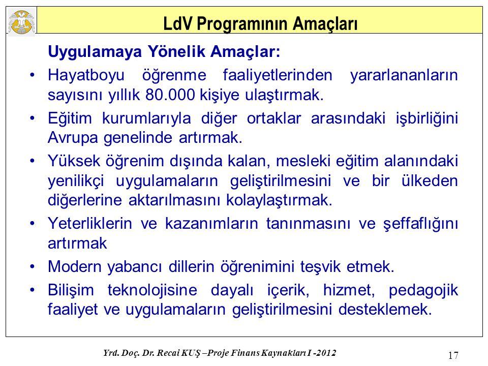 LdV Programının Amaçları Uygulamaya Yönelik Amaçlar: Hayatboyu öğrenme faaliyetlerinden yararlananların sayısını yıllık 80.000 kişiye ulaştırmak.