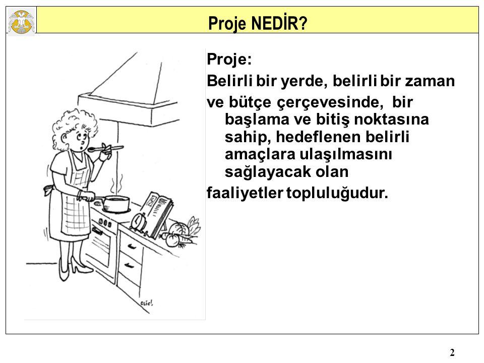 2 Proje NEDİR.