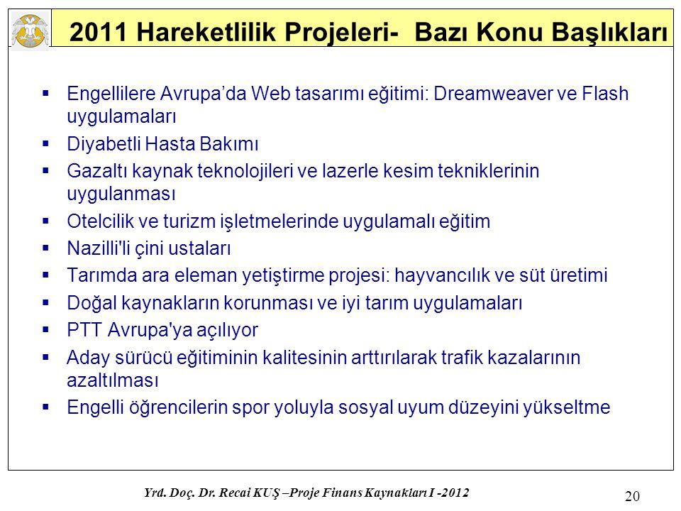 2011 Hareketlilik Projeleri- Bazı Konu Başlıkları  Engellilere Avrupa'da Web tasarımı eğitimi: Dreamweaver ve Flash uygulamaları  Diyabetli Hasta Ba