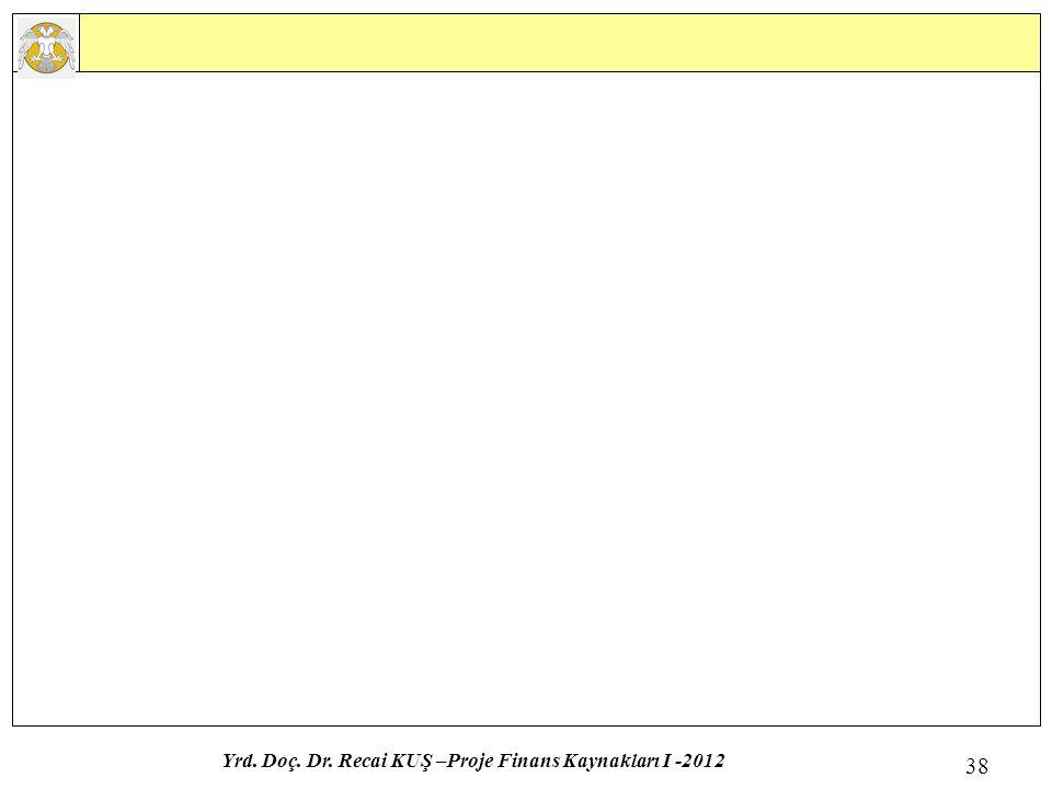 Yrd. Doç. Dr. Recai KUŞ –Proje Finans Kaynakları I -2012 38