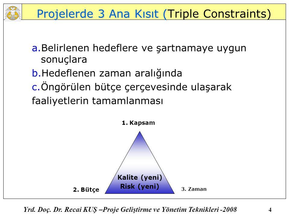 Yrd. Doç. Dr. Recai KUŞ –Proje Geliştirme ve Yönetim Teknikleri -2008 4 Projelerde 3 Ana Kısıt ( Projelerde 3 Ana Kısıt (Triple Constraints) a.Belirle