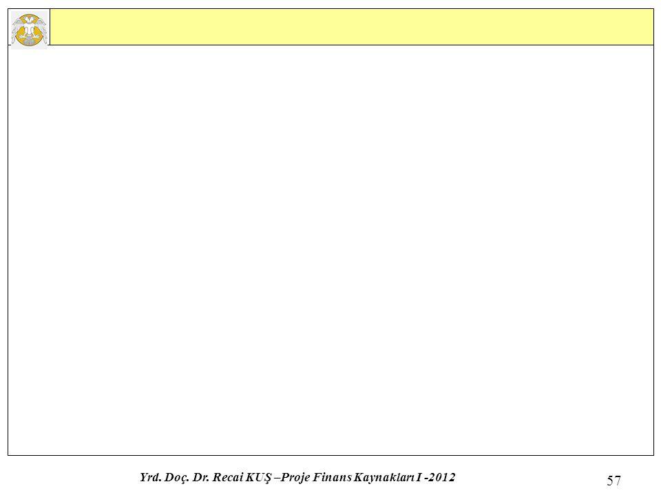 Yrd. Doç. Dr. Recai KUŞ –Proje Finans Kaynakları I -2012 57