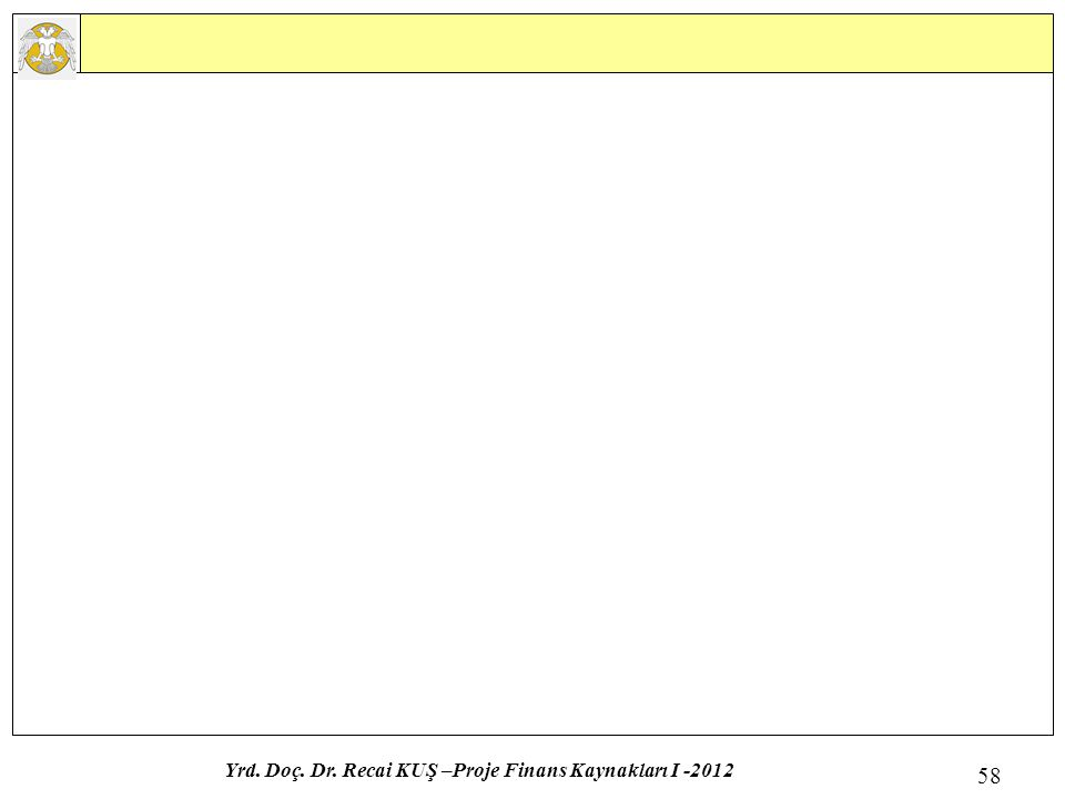 Yrd. Doç. Dr. Recai KUŞ –Proje Finans Kaynakları I -2012 58