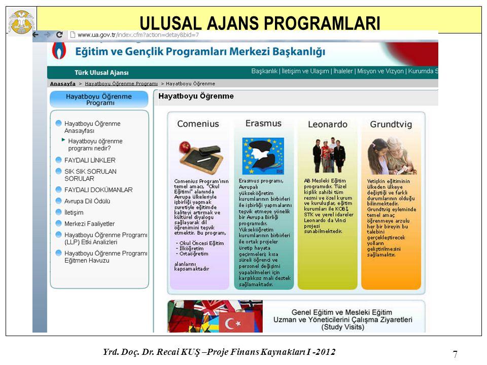 ULUSAL AJANS PROGRAMLARI Yrd. Doç. Dr. Recai KUŞ –Proje Finans Kaynakları I -2012 7
