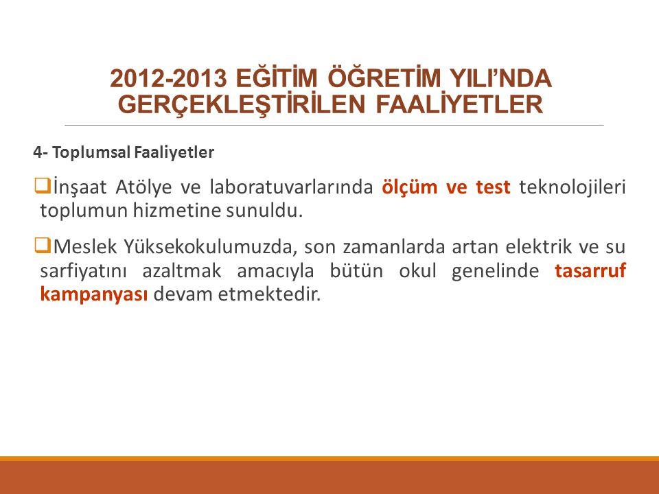 2012-2013 EĞİTİM ÖĞRETİM YILI'NDA GERÇEKLEŞTİRİLEN FAALİYETLER 4- Toplumsal Faaliyetler  İnşaat Atölye ve laboratuvarlarında ölçüm ve test teknolojil
