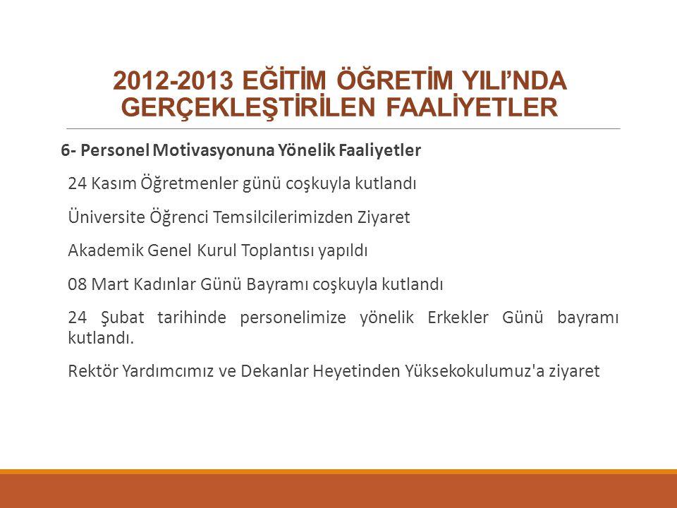 2012-2013 EĞİTİM ÖĞRETİM YILI'NDA GERÇEKLEŞTİRİLEN FAALİYETLER 6- Personel Motivasyonuna Yönelik Faaliyetler 24 Kasım Öğretmenler günü coşkuyla kutlan