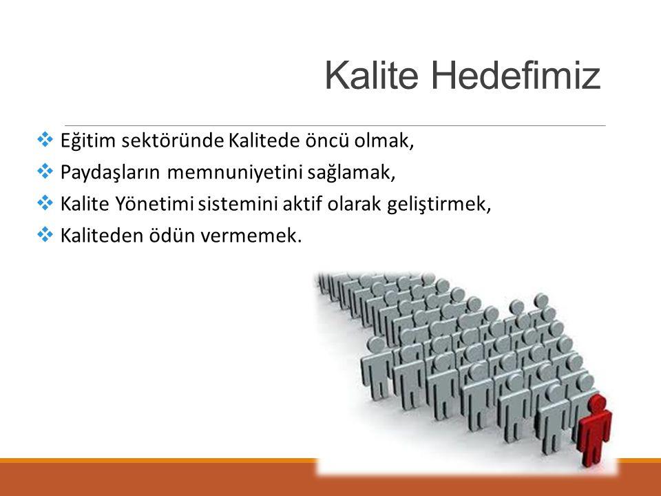 Kalite Hedefimiz  Eğitim sektöründe Kalitede öncü olmak,  Paydaşların memnuniyetini sağlamak,  Kalite Yönetimi sistemini aktif olarak geliştirmek,