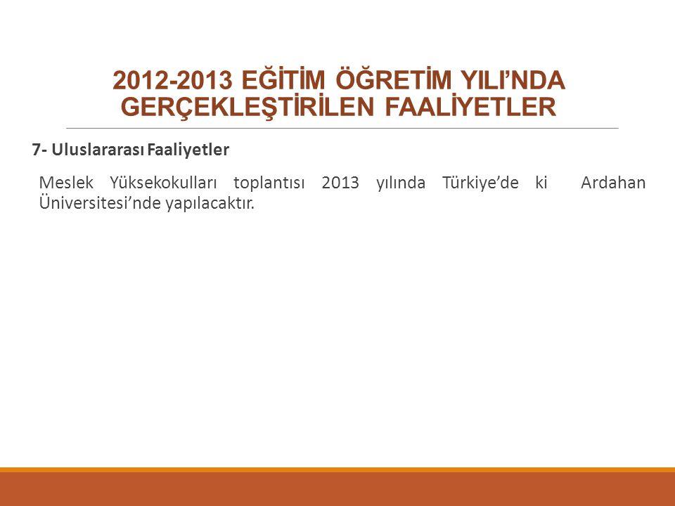 2012-2013 EĞİTİM ÖĞRETİM YILI'NDA GERÇEKLEŞTİRİLEN FAALİYETLER 7- Uluslararası Faaliyetler Meslek Yüksekokulları toplantısı 2013 yılında Türkiye'de ki