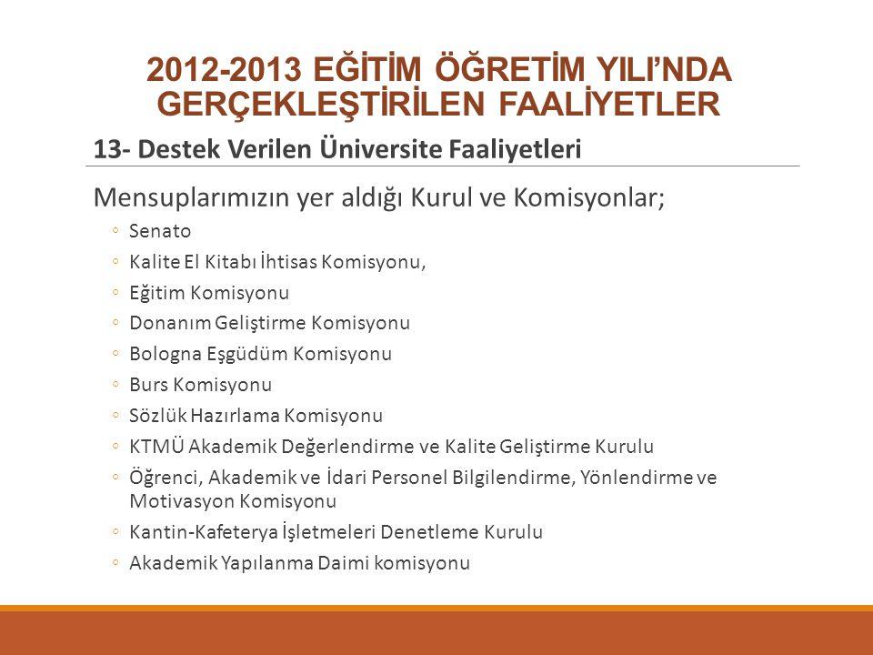 2012-2013 EĞİTİM ÖĞRETİM YILI'NDA GERÇEKLEŞTİRİLEN FAALİYETLER 13- Destek Verilen Üniversite Faaliyetleri Mensuplarımızın yer aldığı Kurul ve Komisyon