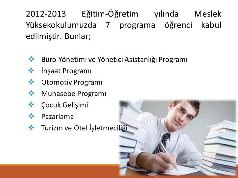 2012-2013 Eğitim-Öğretim yılında Meslek Yüksekokulumuzda 7 programa öğrenci kabul edilmiştir. Bunlar;  Büro Yönetimi ve Yönetici Asistanlığı Programı