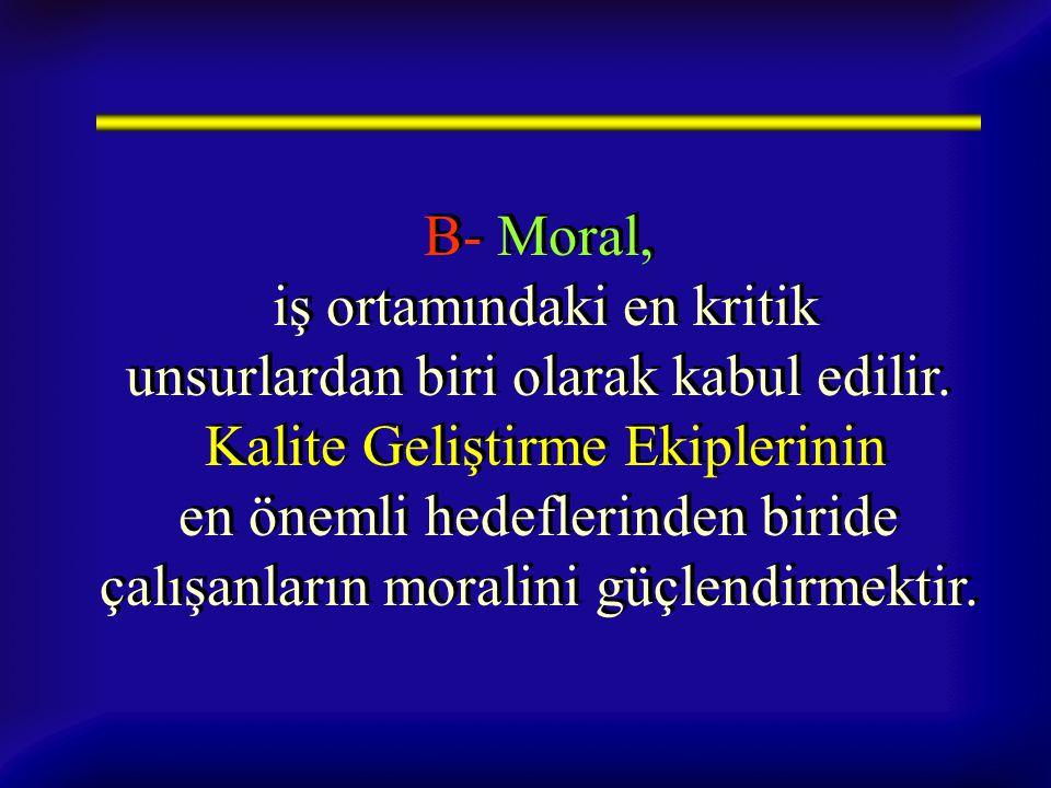 B- Moral, iş ortamındaki en kritik unsurlardan biri olarak kabul edilir. Kalite Geliştirme Ekiplerinin en önemli hedeflerinden biride çalışanların mor
