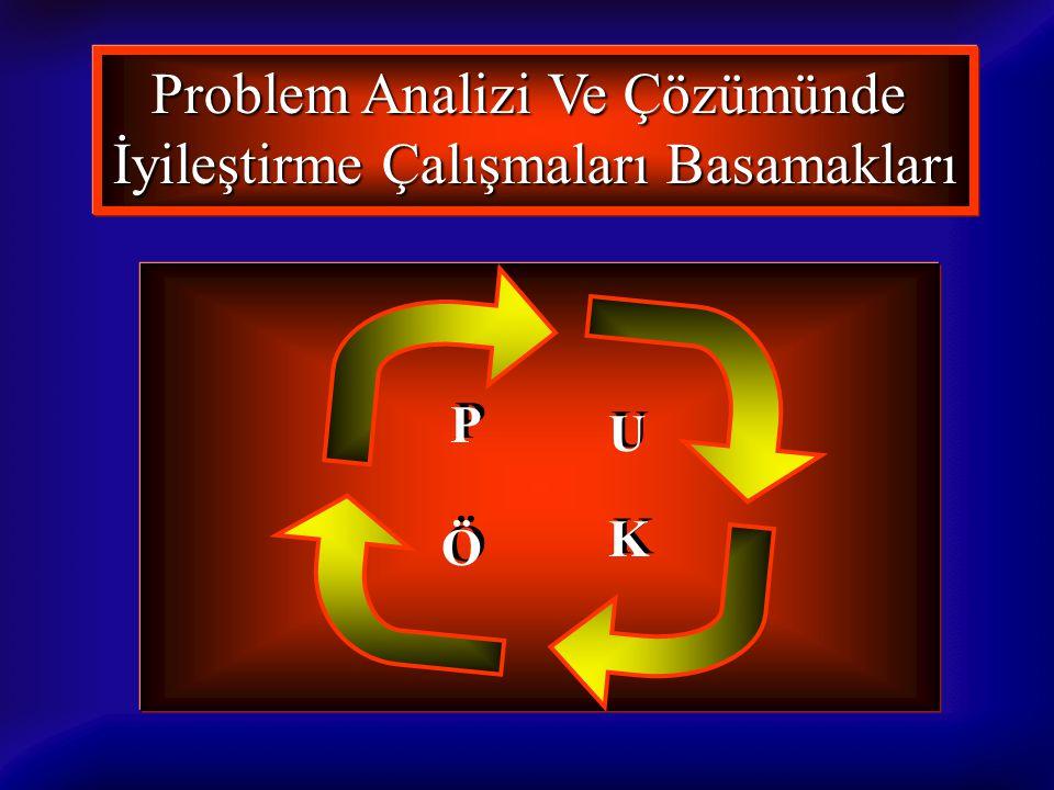 Problem Analizi Ve Çözümünde İyileştirme Çalışmaları Basamakları P P U U Ö Ö K K
