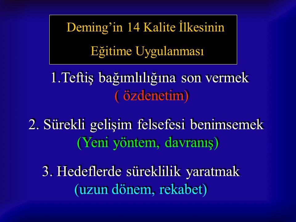 Deming'in 14 Kalite İlkesinin Eğitime Uygulanması 3. Hedeflerde süreklilik yaratmak (uzun dönem, rekabet) 2. Sürekli gelişim felsefesi benimsemek (Yen