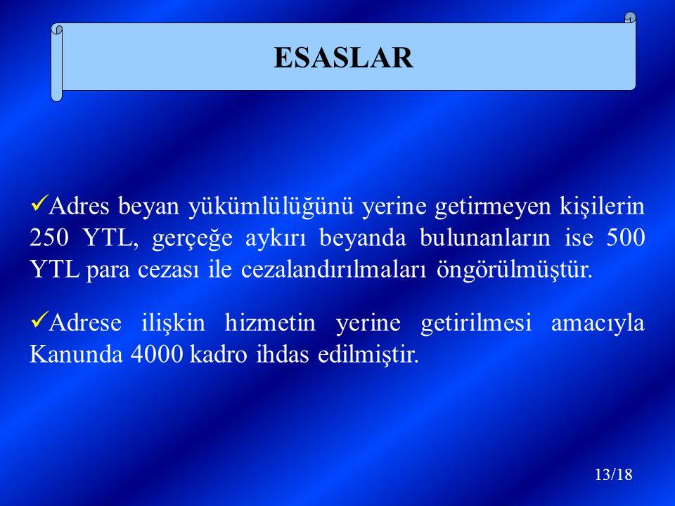 Adres beyan yükümlülüğünü yerine getirmeyen kişilerin 250 YTL, gerçeğe aykırı beyanda bulunanların ise 500 YTL para cezası ile cezalandırılmaları öngörülmüştür.